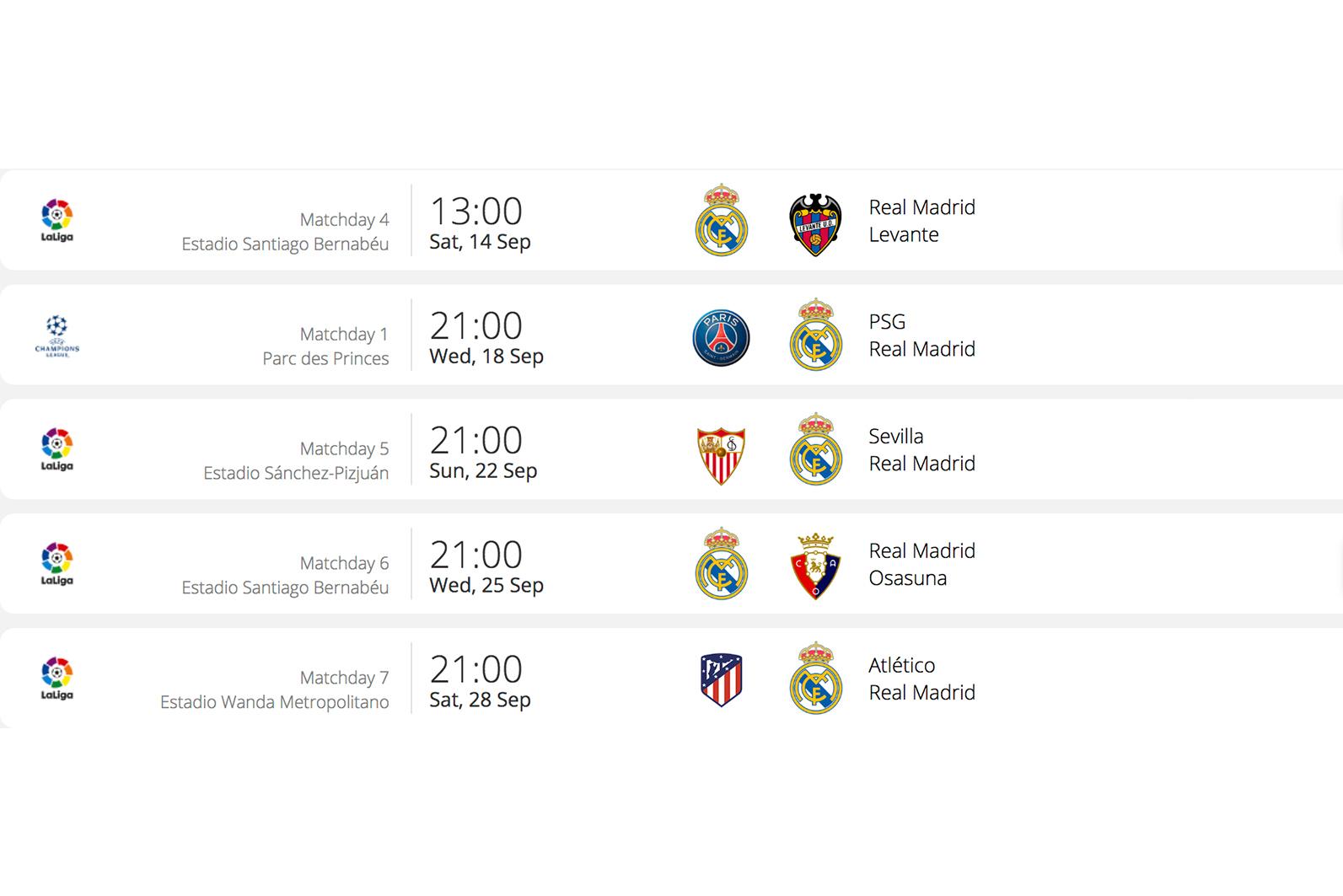 Real Madrid | Bleacher Report | Latest News, Scores, Stats