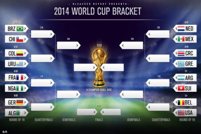 World Cup Schedule 2014 Fixtures Kick Off Time Table