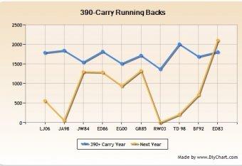 370 running 6 ret jpg