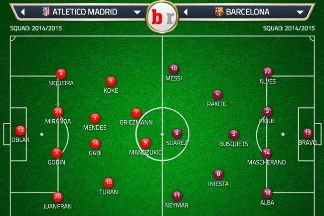 Image Result For Elche Vs Barcelona