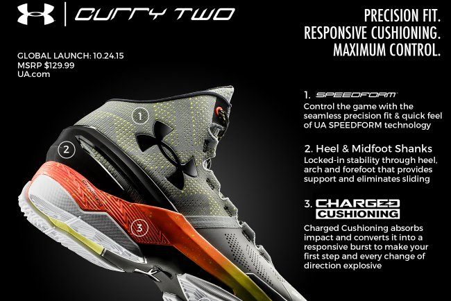 Stephen curry Shoes Kids Mobile