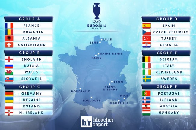 euro 2016 draw results groups bracket and fixture schedule revealed bleacher report. Black Bedroom Furniture Sets. Home Design Ideas