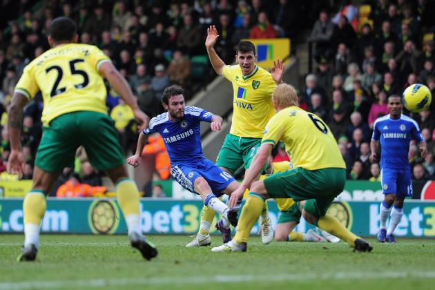 Chelsea vs. Norwich: Who Was the Man of the Match?
