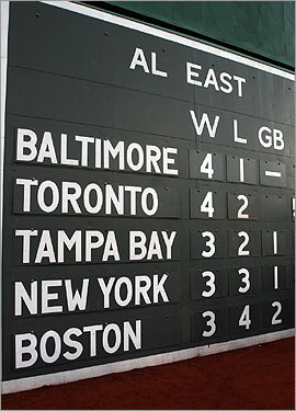 American League East: Which Pitching Tandem Will Prevail in 2012?
