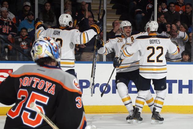 Sabres vs. Islanders: Clock Strikes Midnight, Isles Come Up Short, 4-3 (SO)