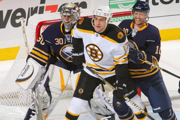 Boston Bruins to Face Ryan Miller for 1st Time Since Milan Lucic Incident