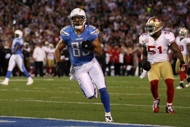 2012 NFL Free Agents:  Wide Receivers Not Worth the Risk