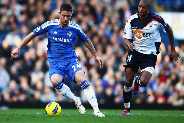 Chelsea Will Need Centre-Backs on Full Alert to Win at West Brom
