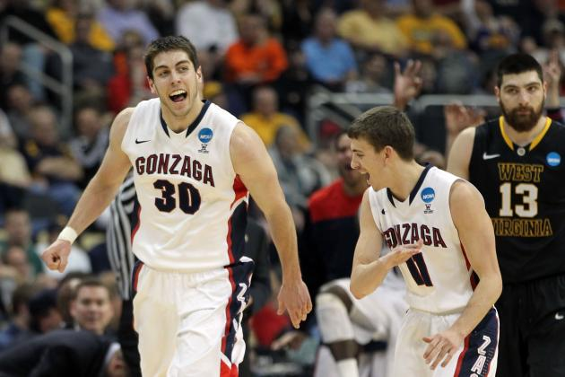 Gonzaga vs. Ohio State: Game Time, TV Schedule, Spread Info and Predictions