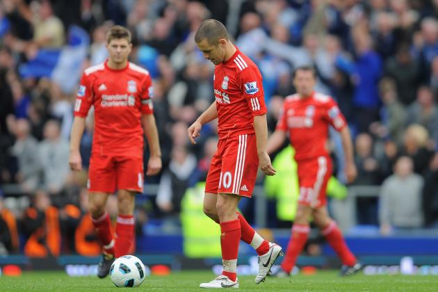 Liverpool FC: Why Cup Success Not Enough for Reds This Season