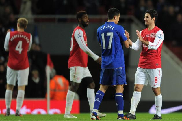 Everton vs. Arsenal: The Ideal Formation to Win at Goodison Park