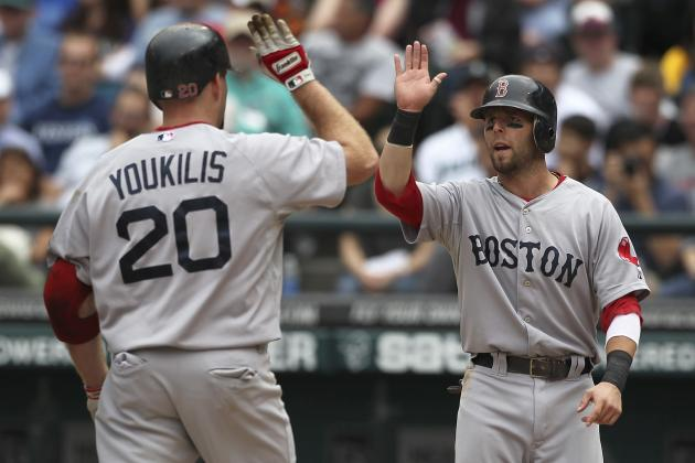 Boston Red Sox Spring Training: Is It Time for a Lineup Swap?