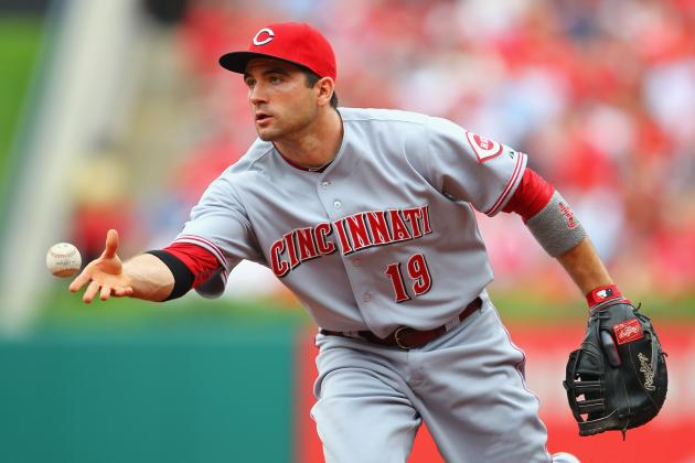 Joey Votto's Reported New Contract with Cincinnati Reds Takes Him off Market