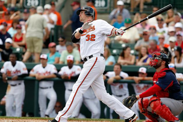 Cheering Matt Wieters and a Half-Dozen Other Premature Notes