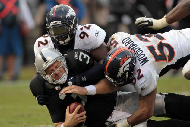 2012 Season Predictions: Denver Broncos Defense Poised to Dominate AFC West