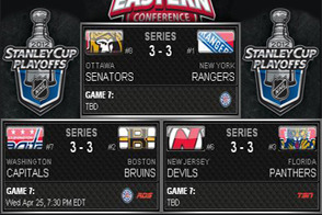 NHL Stanley Cup Playoffs: Best of 1 for the 3 Series Remaining in Round 1