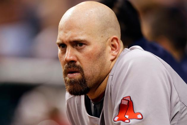 Could Will Middlebrooks' Hot Start Mean the End for Kevin Youkilis?