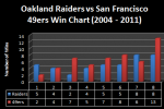 49ersoaklandraiders_original_crop_north