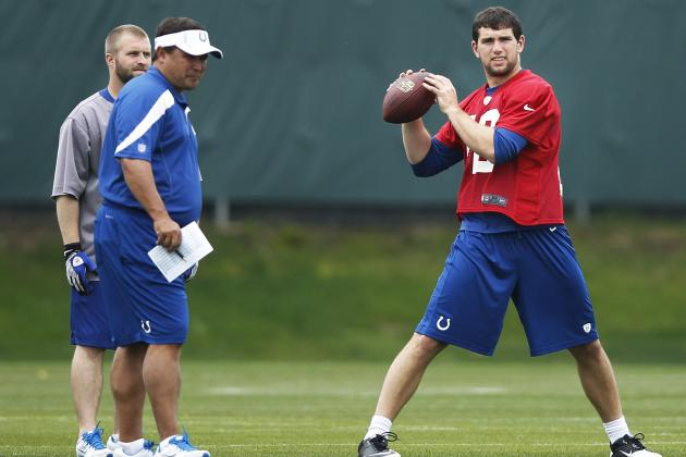 Measuring Success: What the Colts Have to Accomplish in 2012