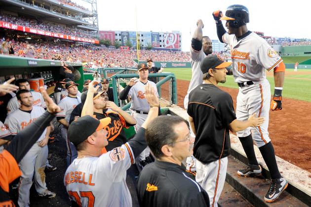 Baltimore Orioles at the Quarter Pole: What's Hot and What's Not