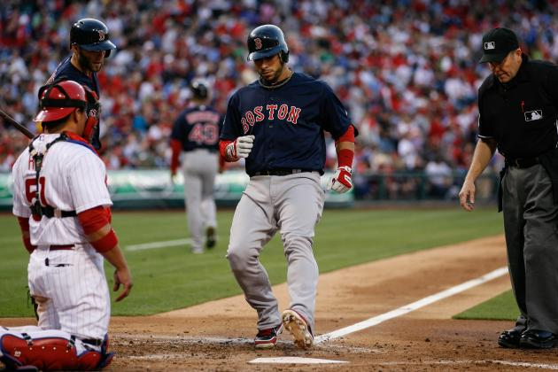Boston Red Sox: Shortstop Mike Aviles Keeping Hot Jose Iglesias in Pawtucket