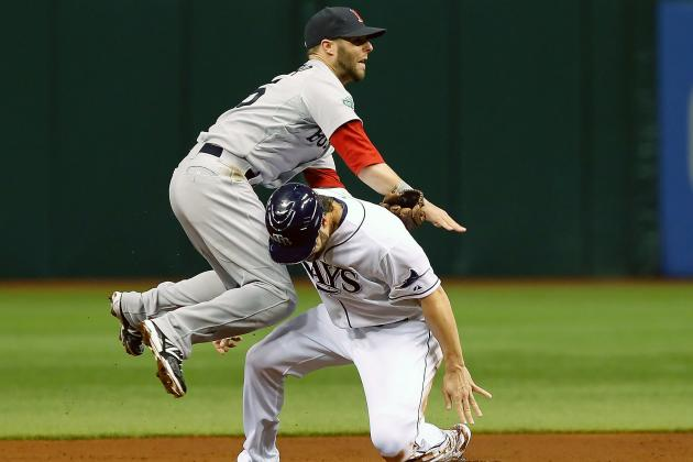 AL East Turned Upside Down: Why the Current Standings Don't Mean Anything
