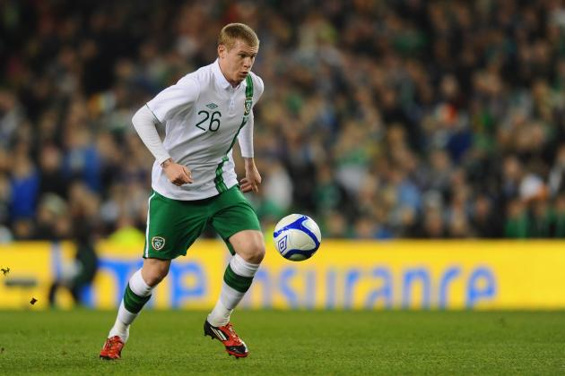 Euro 2012: Republic of Ireland's Squad Selection and Chances at the Tournament