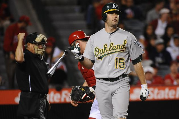 Oakland Athletics Offense Shut out Again, Living Up to Expectations