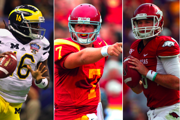 A Genetic Task Force: Building the Perfect College Quarterback