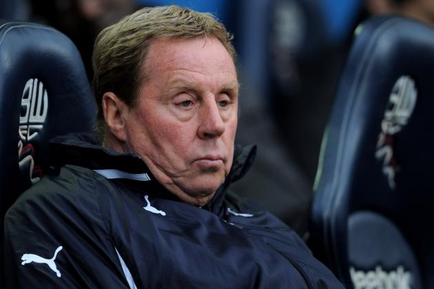 Tottenham Transfers: Why the Redknapp Stand-off Is a Problem
