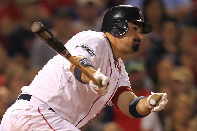Adrian Gonzalez: What's the Matter with the Red Sox First Baseman?