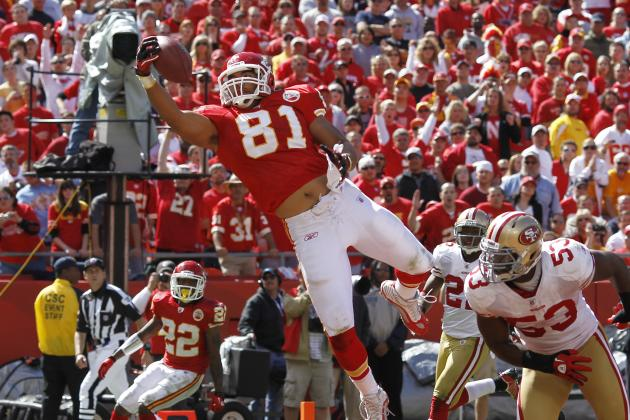 Kansas City Chiefs: Kevin Boss and Tony Moeaki's Impact on the Passing Game