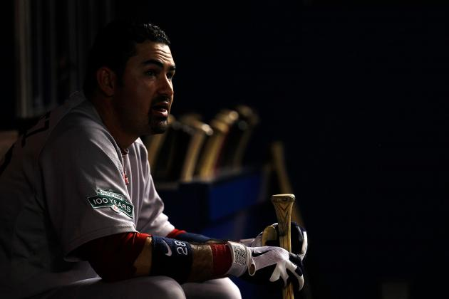 Boston Red Sox: What Is Wrong with Adrian Gonzalez?