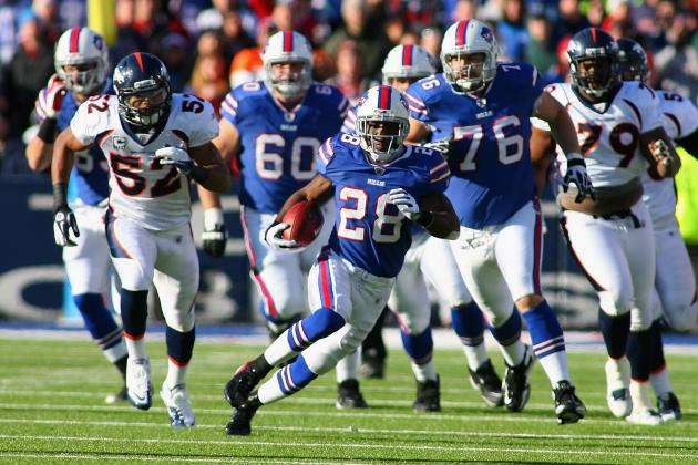 Buffalo Bills: Unleash the Two-Headed Beast in 2012