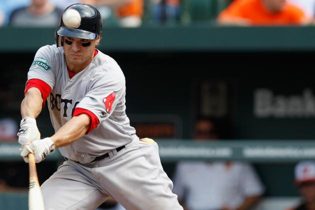Groin Injury Lands Podsednik on DL; Ross Activated