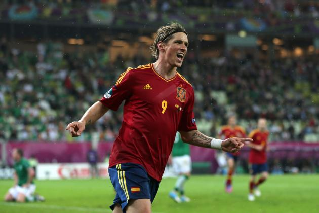 Spain vs. France: Date, Time, Live Stream, TV Info and Preview
