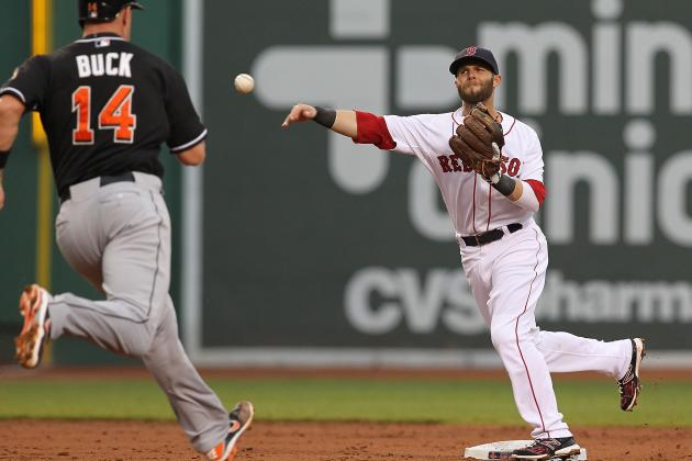 Dustin Pedroia Expected to Return to Action Thursday