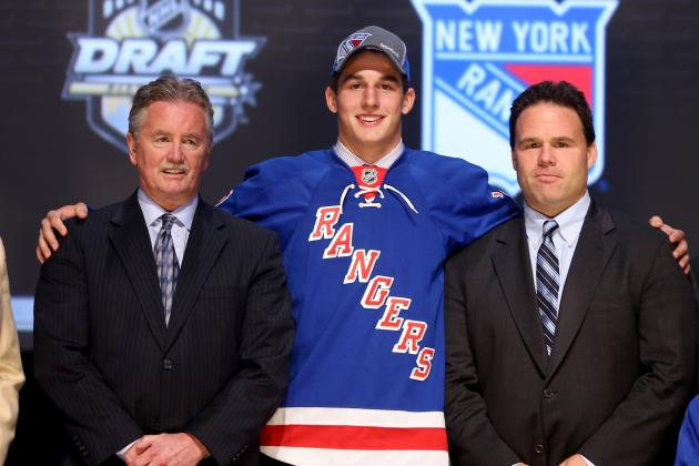 NY Rangers 2012 Draft Results: What This Means for the Future of the Blueshirts
