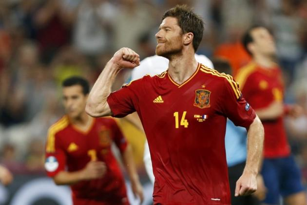 Euro 2012 Quarterfinals: Most Surprising Stars Who Shined on the Big Stage