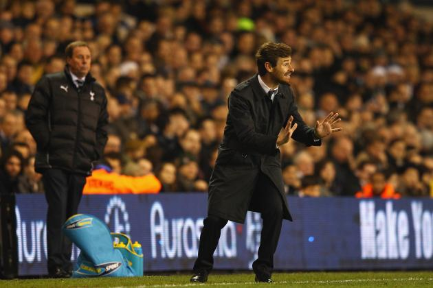 Transfer News: Tottenham Chairman Is Giving Andre Villas-Boas Tools for Success