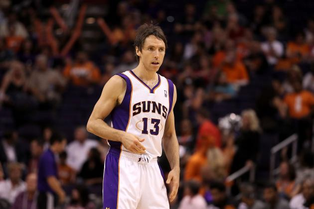 NBA Free Agents 2012: Ranking Steve Nash Among Top Available PGs