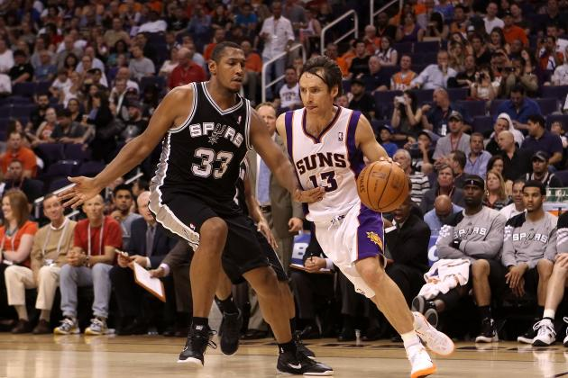 NBA Rumors: Five Teams That Should Be Vying for Steve Nash