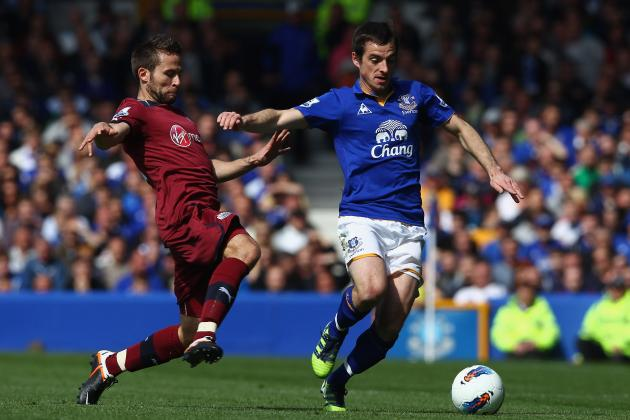 Manchester United Transfer Rumors: Leighton Baines Is Right Player, Wrong Price