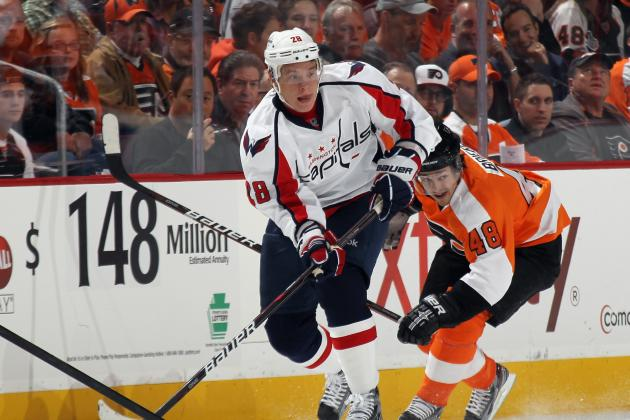 NHL Free Agents 2012: Alexander Semin and Best Scorers Available