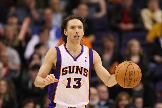 NBA Free Agency 2012: Steve Nash Must Spurn Knicks for Raptors