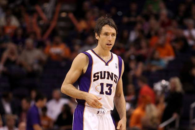 NBA Free Agency 2012: How Steve Nash to Lakers Shakes Up Point Guard Market
