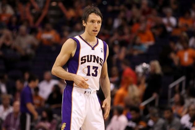 Report: Lakers to Acquire Mavericks Target Steve Nash in Sign-and-Trade