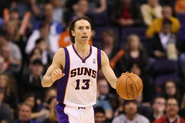 NBA Free Agency 2012: Where Do Knicks Go After Striking Out on Steve Nash?