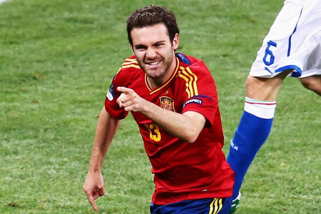 London 2012 Olympic Favorites: Can Spain Add Gold to Its Soccer Trophy Case?