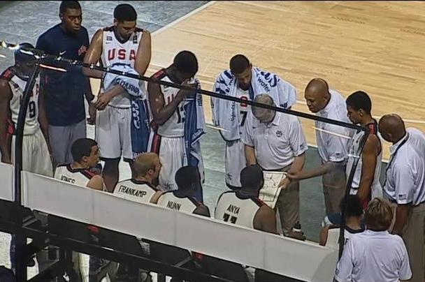 U17 Basketball World Championship 2012: Team USA Will Easily Win Gold in Final